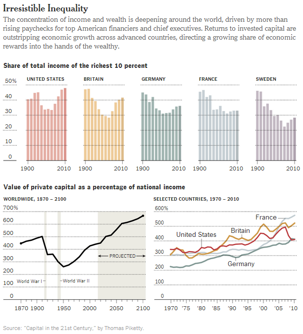 The Twentieth Century Record of Inequality and Poverty in the United States
